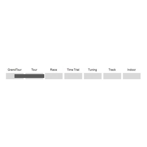 Däck Continental Gatorskin PolyX Breaker 28-622 (700 x 28C / 28 x 1.10)