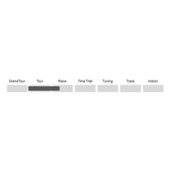 Tubdäck Continental Sprinter SafetySystem Breaker 22-559 (26 x 0.85)