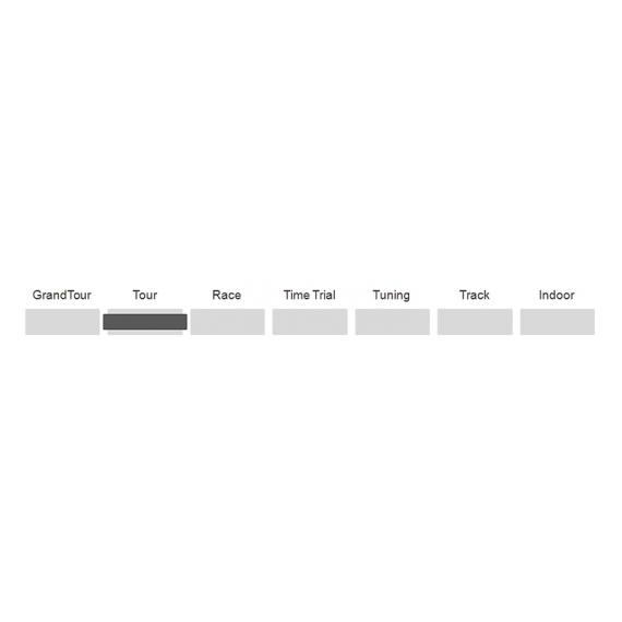 Tubdäck Continental Giro Performance 22-622 (700 x 22C / 26 x 0.85) svart/transparent