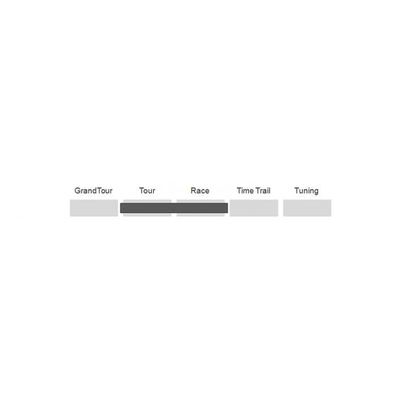 Däck Continental Grand Prix PolyX Breaker 23-622 (700 x 23C / 28 x 0.90) vikbart