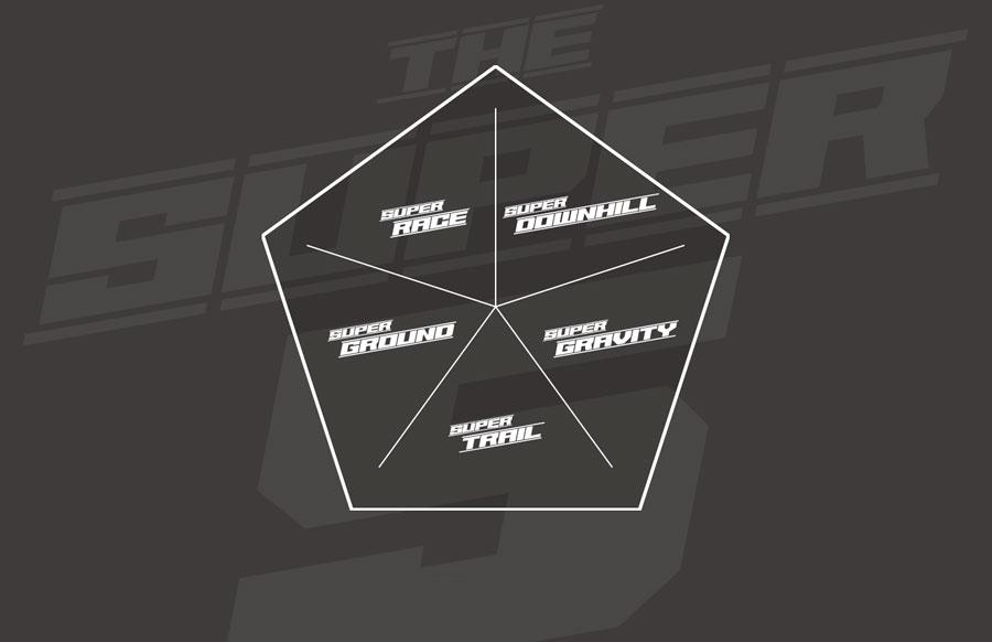 Schwalbes nya MTB-däck och namnen på konstruktionerna