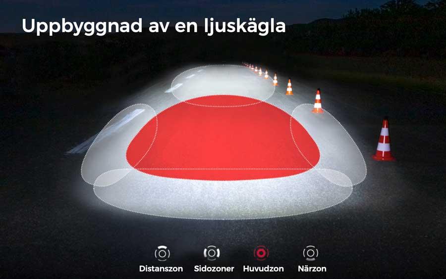 ljuskäglan och olika zoner för cykelbelysning